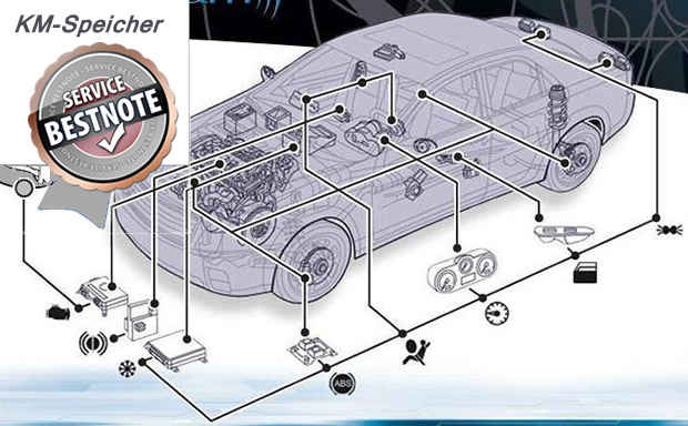 Tachoeinstellung am Porsche mit allen Speichern